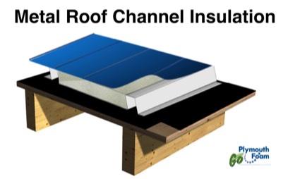 Metal Roof Insulation For Corrugated And Standing Seam