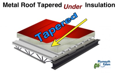 Tapered Roofing System Amp Taper Roof Design Cricket Saddle