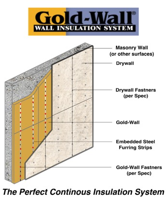 Great Gold Wall Cut Away Drawing 2. U201c